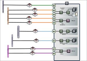 network pre reconfig